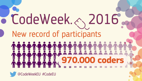 codeweekrecord2016